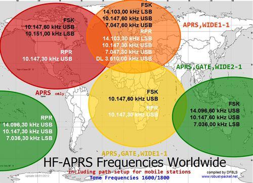 hf-aprs-worldwide-chart.jpg